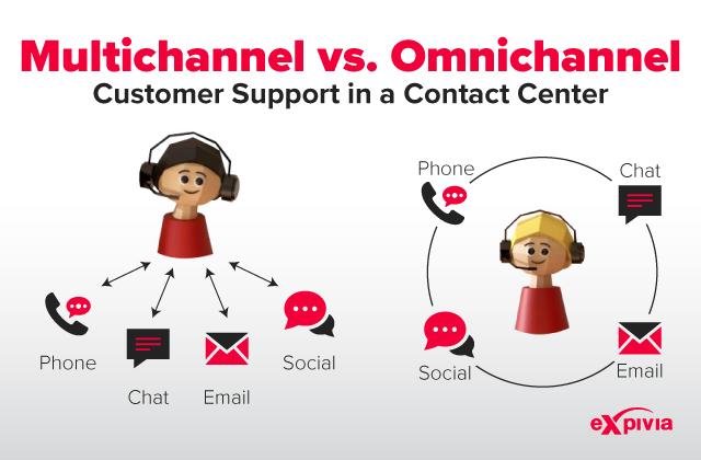 Multichannel vs Omnichannel contact center